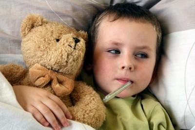 Клиническая картина простуды